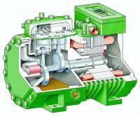 Основные разновидности компрессоров